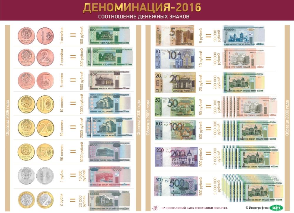 denomination-2016